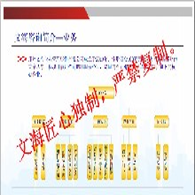 安徽滁州代写可行性研究报告,审批通过高图片