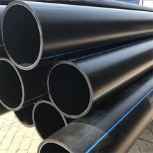 遼中區快訊:聚乙烯鋼帶增強管調價信息總匯圖片