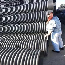 临沭科普:HDPE双壁波纹管工业园供水图片
