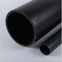 白銀快推:聚乙烯鋼帶增強管投標預算圖片
