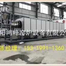 粉末活性炭再生專用回轉爐圖片
