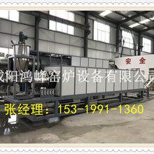 稀土材料制备煅烧炉--氧化铈煅烧炉--抛光粉煅烧炉图片