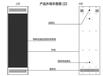 杭州電熱幕、杭州對流電加熱板、杭州遠紅外高溫輻射板廠家電話
