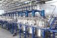 廠家直銷SDL-L型全自動化涂料成套生產設備大型防水涂料設備