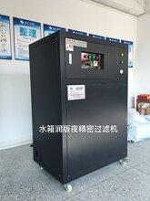 印刷包装废水污水处理润版液冲版水过滤机M3100