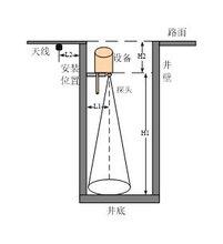 智慧排水管網窨井水位遙測終端液位儀窨井