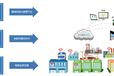 大气污染源网格化在线检测仪厂家