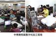 郑州档案数字化、档案整理、档案室建设