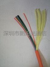 室內光纜室外光纜圖片