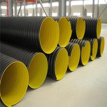 河北沧州HDPE钢带管价格低廉要求图片