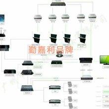 启东超高清QJL–BSM156X10MSC十指触摸显示屏超薄液晶升降终端无纸化会议系统集成图片