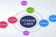 上海千锋教育Web开发前端培训就?#30331;?#26223;好吗