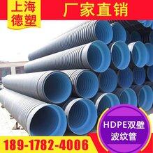 上海廠家供應HDPE雙壁波紋管大口徑波紋管圖片