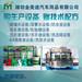 白城汽车尿素液生产设备全自动设备厂家!
