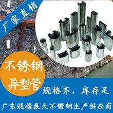 厂家定做不锈钢异型管