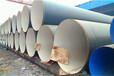 濟寧聚氨酯保溫鋼管生產廠家-地埋