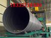廣西地埋保溫鋼管廠家生產