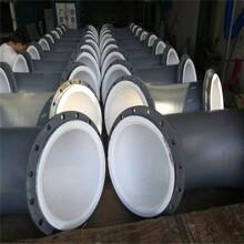 國標涂塑鋼管廠家規格安陽圖片