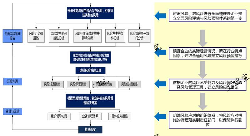 信陽市寫可行性分析報告做公司用于申請補貼