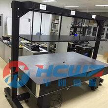 光学平台制造厂家,阻尼光学平台,PM系列隔振光学平台自动水平图片