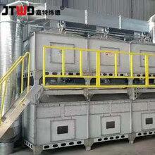 rco废气催化燃烧装置rco催化燃烧法应用行业及基本原理