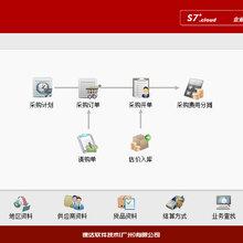中山erp软件云erp系统供应链生产管理财务一体速达云服务器天耀S7工业图片