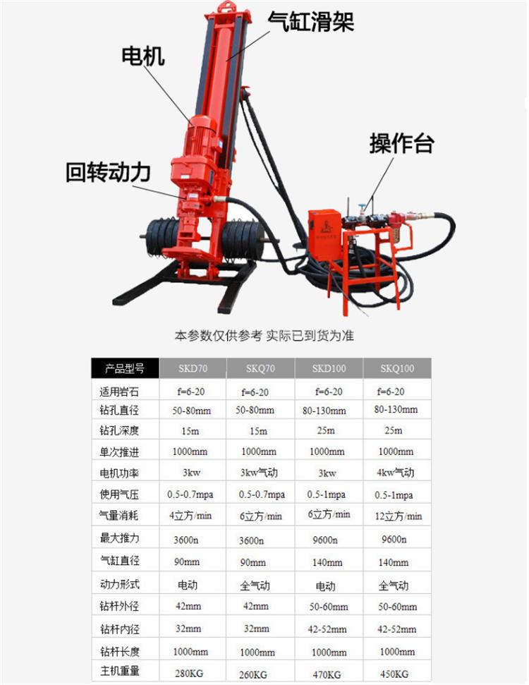 南开简易潜孔锚杆钻机参数龙8国际娱乐官方网站系列