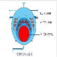 南京工业锅炉生产安装调试-厂家图片