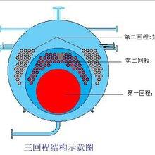 甘肃金昌家用地暖锅炉十大品牌图片
