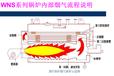 杭州低氮燃氣鍋爐廠家直銷價格