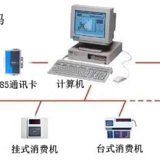三零智能SL-3000学校食堂消费机管理系统图片1