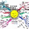 郑州哪里有培训思维导图比较好的地方