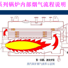 慶陽蒸汽鍋爐廠家價格圖片