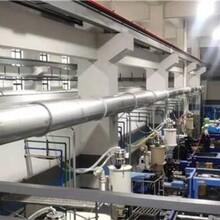 蘇州市醫藥廢水處理工藝-環保服務商圖片