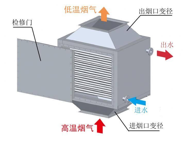 阿里燃氣供暖鍋爐廠家-全國供應商