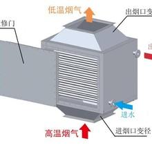 內蒙古鄂爾多斯蒸汽發生器生產廠家價格表圖片