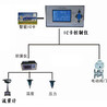 天津一卡通IC卡蒸汽预付费系统