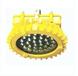 BPC8126_BPC8126-L100/120WLED防爆泛光灯_吊杆式LED防爆灯