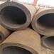直销热轧低合金无缝钢管、山东16mn厚壁无缝钢管/精轧螺纹钢管价格