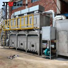 催化燃烧设备RCORTO蓄热式废气处理设备厂家定制图片