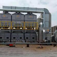 RCO催化燃烧装置质量保障优质生产厂家-嘉特纬德图片