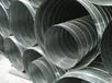 排風管通風管道通風管白鐵皮風管鍍鋅螺旋風管圓形風管100mm