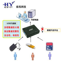 电子证据只读锁USB只读锁USB3.0只读设备U盘硬盘只读设备图片