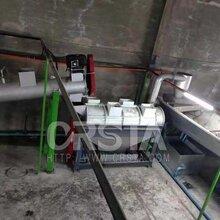 厂家供应PET瓶破碎清洗线矿泉水瓶破碎清洗线厂家东莞市柯达机械