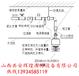 朔州市自動滅火系統大空間智能消防水炮滅火裝置,自動跟蹤定位射流炮ZDMS0.8/20S