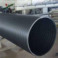 快讯:岚县聚乙烯消防管质量怎么样图片