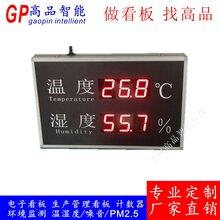 工业级高清晰温湿度看板显示屏大屏幕可定制电子看板图片