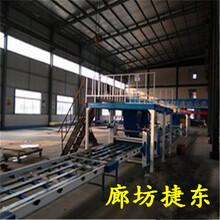 玻镁保温板设备玻镁板生产线玻镁板制板机图片
