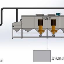 通过式湿喷砂机生产各种要求高的产品图片