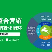企业软文推广软文广告北京软文营销机构小马识途公司